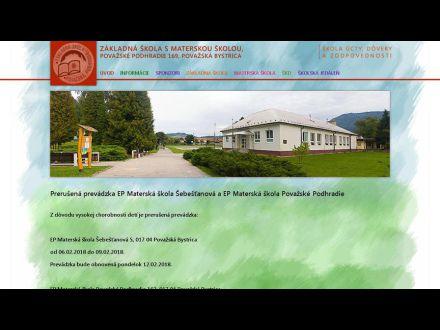 www.zspodhradpb.edu.sk